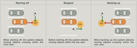 nissan_motion_detection