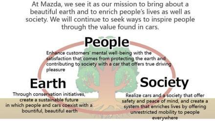 mazda_vision